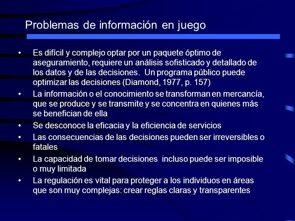 Problemas de información en juego Es difícil y complejo optar por un paquete óptimo de aseguramiento, requiere un análisis sofisticado y detallado de