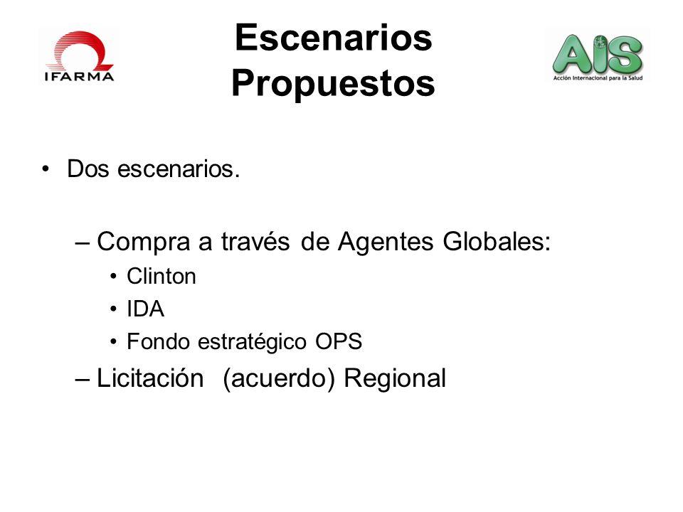 Escenarios Propuestos Dos escenarios. –Compra a través de Agentes Globales: Clinton IDA Fondo estratégico OPS –Licitación (acuerdo) Regional