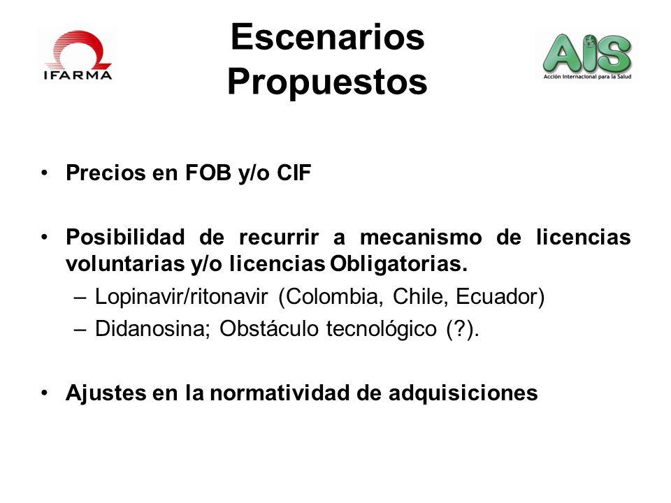Escenarios Propuestos Precios en FOB y/o CIF Posibilidad de recurrir a mecanismo de licencias voluntarias y/o licencias Obligatorias. –Lopinavir/riton