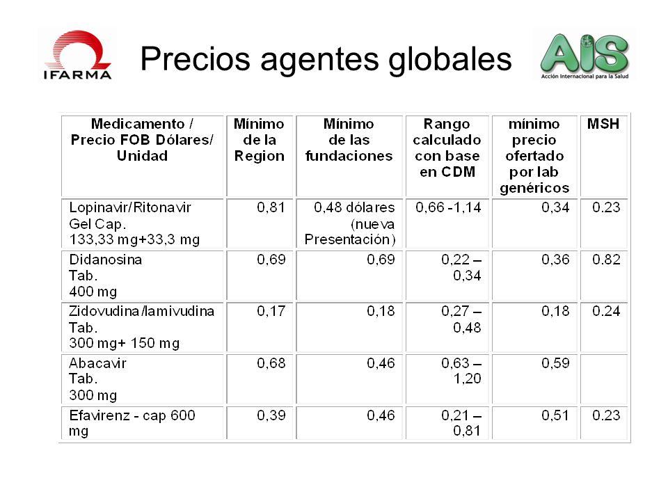 Precios agentes globales
