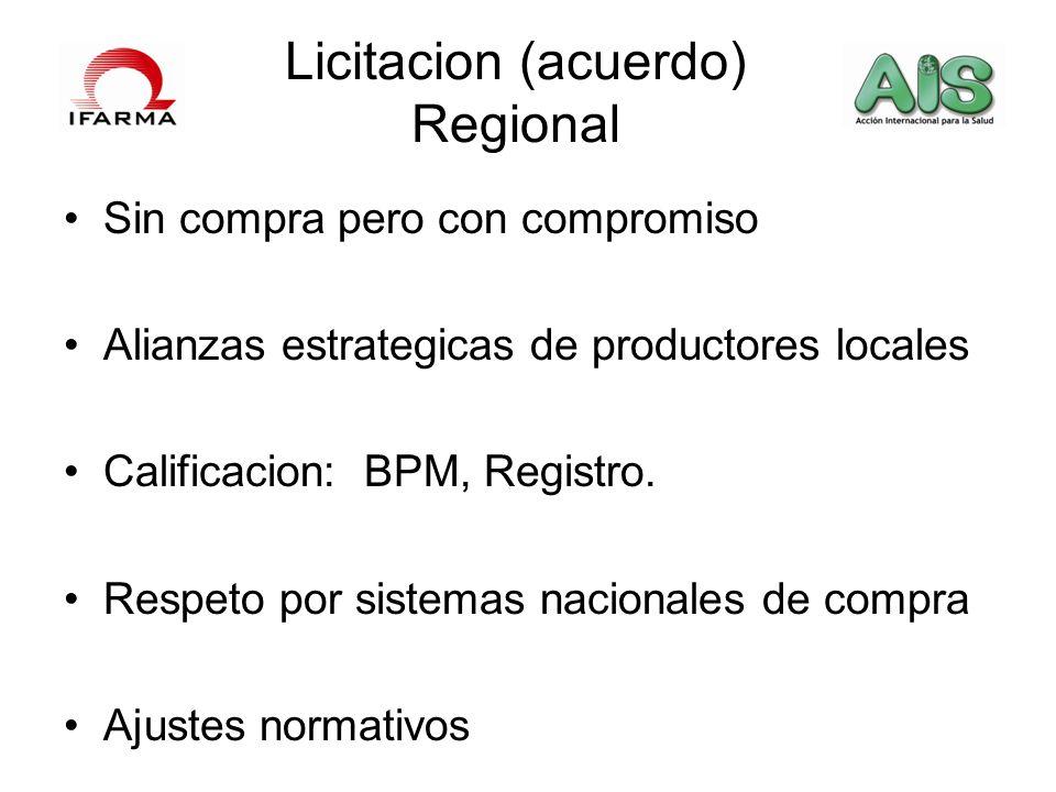Licitacion (acuerdo) Regional Sin compra pero con compromiso Alianzas estrategicas de productores locales Calificacion: BPM, Registro. Respeto por sis