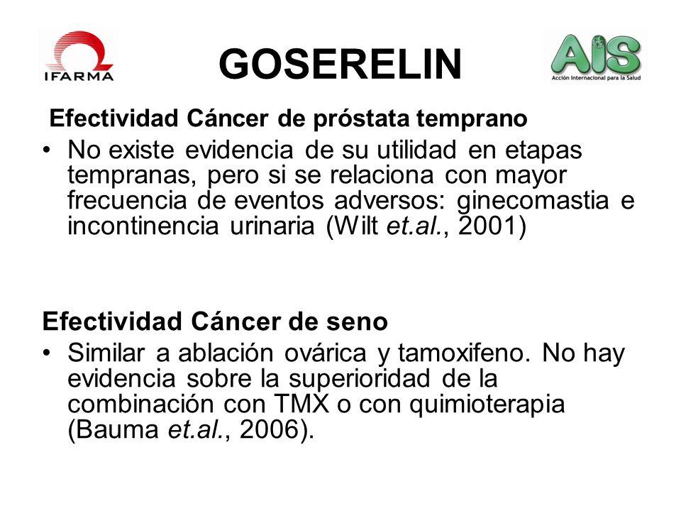 GOSERELIN Efectividad Cáncer de próstata temprano No existe evidencia de su utilidad en etapas tempranas, pero si se relaciona con mayor frecuencia de
