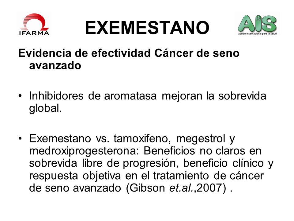 EXEMESTANO Evidencia de efectividad Cáncer de seno avanzado Inhibidores de aromatasa mejoran la sobrevida global. Exemestano vs. tamoxifeno, megestrol