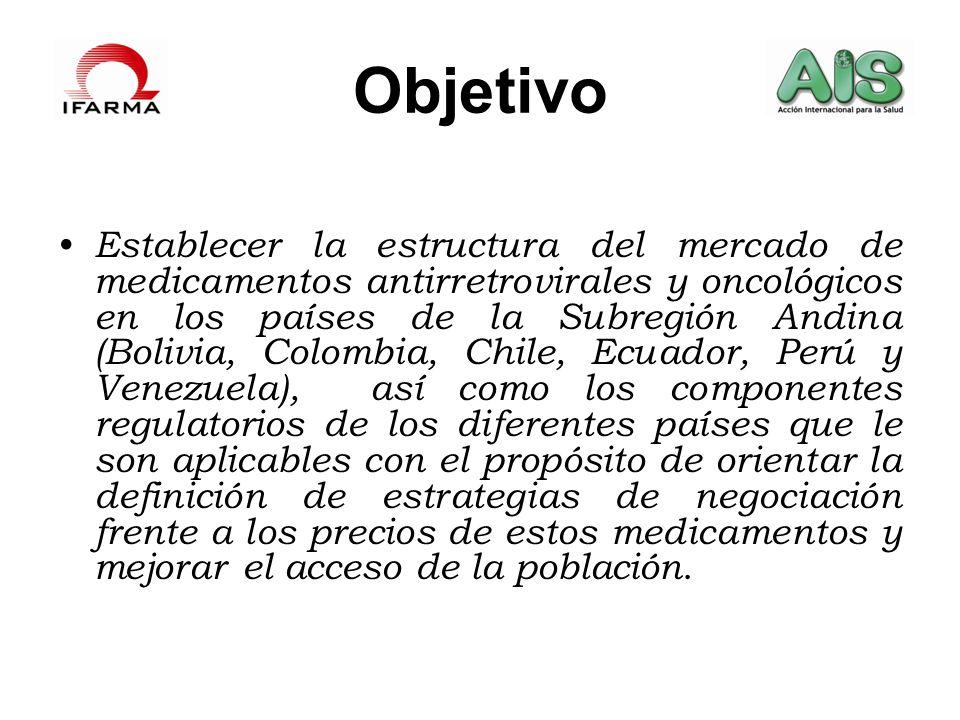 Objetivo Establecer la estructura del mercado de medicamentos antirretrovirales y oncológicos en los países de la Subregión Andina (Bolivia, Colombia,