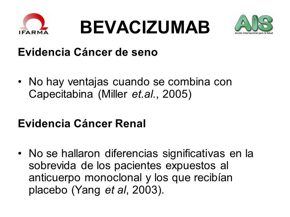 BEVACIZUMAB Evidencia Cáncer de seno No hay ventajas cuando se combina con Capecitabina (Miller et.al., 2005) Evidencia Cáncer Renal No se hallaron di