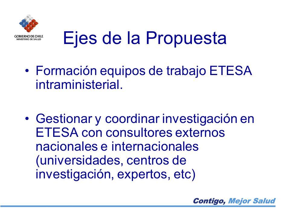 Ejes de la Propuesta Formación equipos de trabajo ETESA intraministerial. Gestionar y coordinar investigación en ETESA con consultores externos nacion