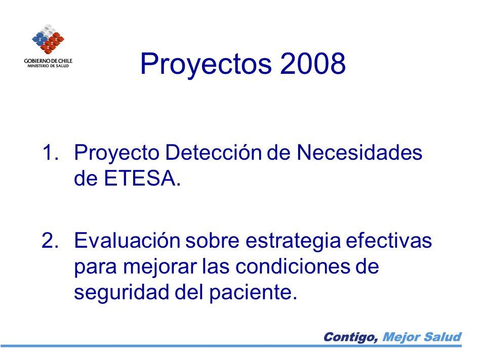Proyectos 2008 1.Proyecto Detección de Necesidades de ETESA. 2.Evaluación sobre estrategia efectivas para mejorar las condiciones de seguridad del pac