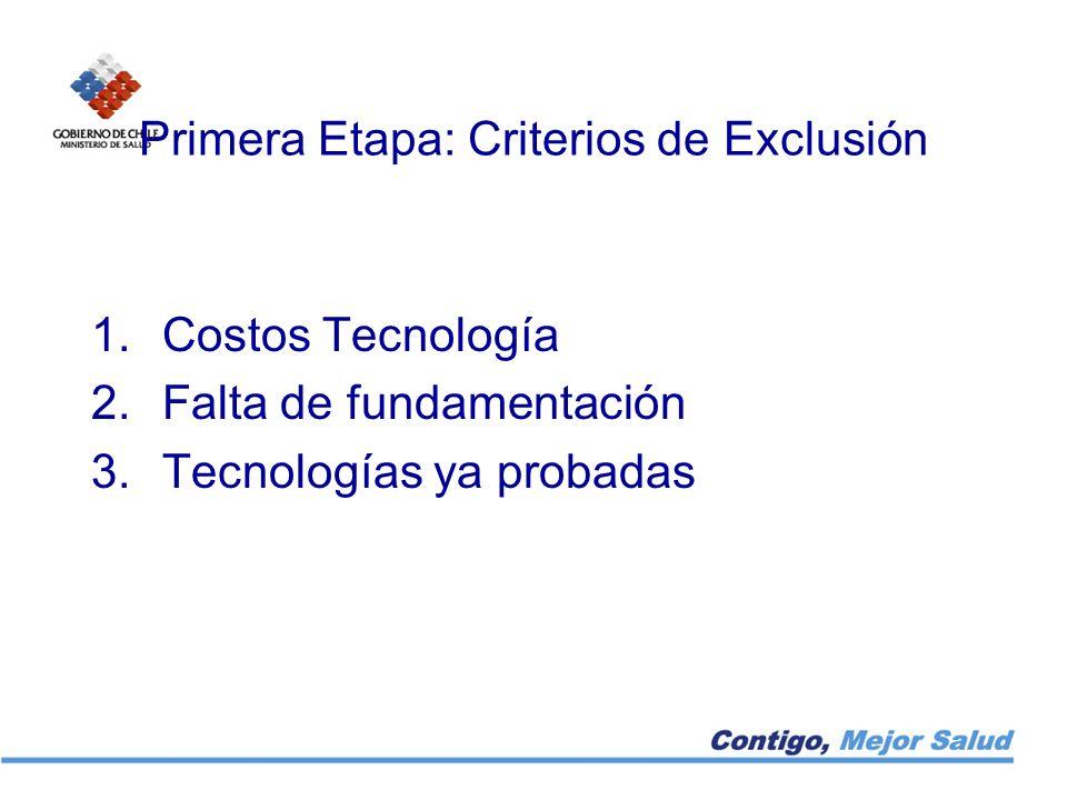 Primera Etapa: Criterios de Exclusión 1.Costos Tecnología 2.Falta de fundamentación 3.Tecnologías ya probadas
