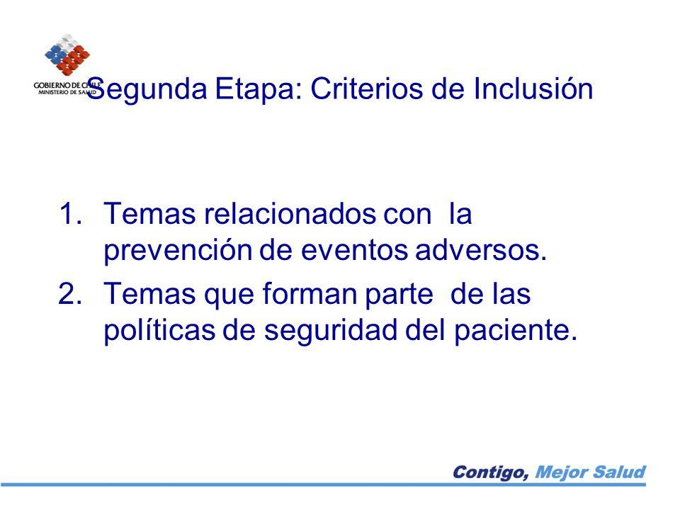 Segunda Etapa: Criterios de Inclusión 1.Temas relacionados con la prevención de eventos adversos. 2.Temas que forman parte de las políticas de segurid