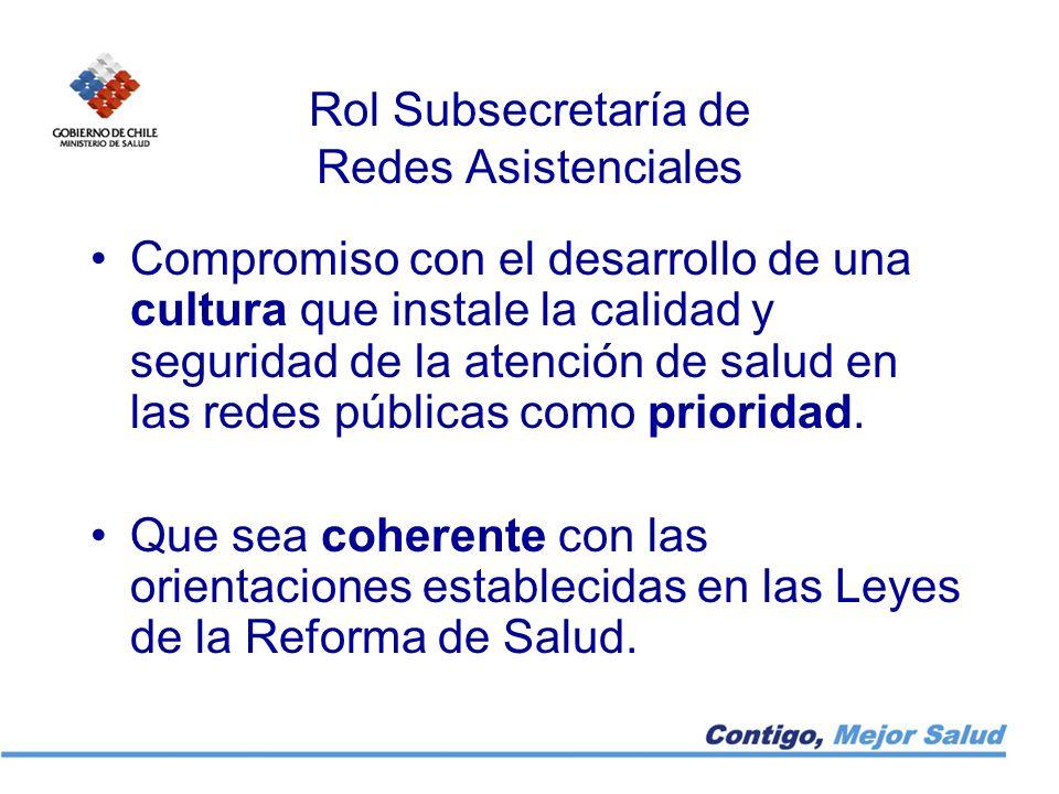 Rol Subsecretaría de Redes Asistenciales Compromiso con el desarrollo de una cultura que instale la calidad y seguridad de la atención de salud en las