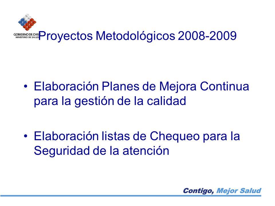 Proyectos Metodológicos 2008-2009 Elaboración Planes de Mejora Continua para la gestión de la calidad Elaboración listas de Chequeo para la Seguridad