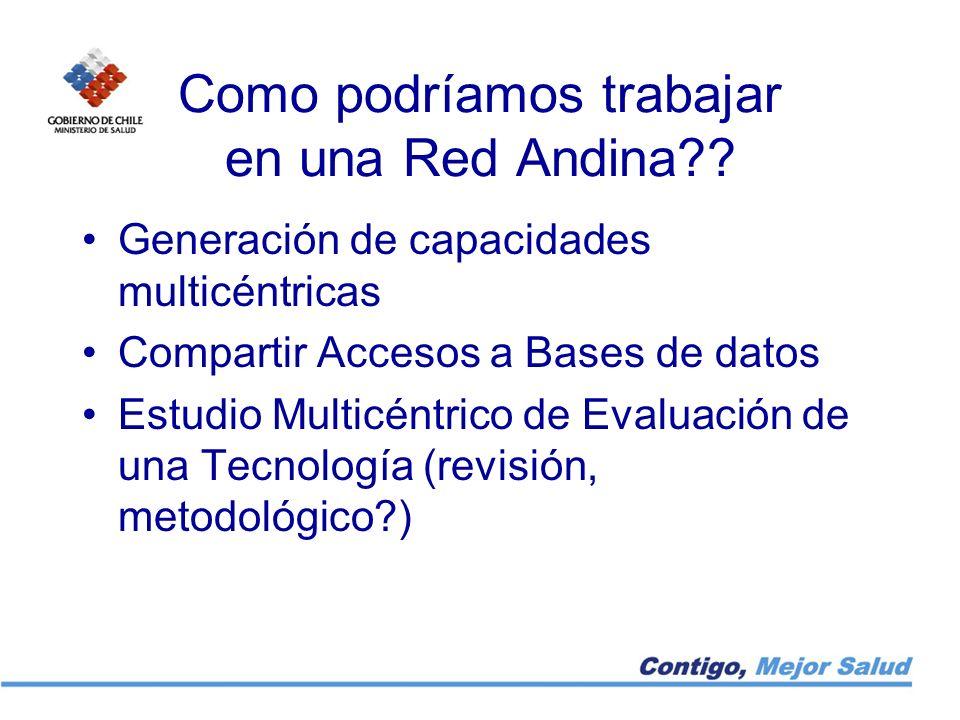 Como podríamos trabajar en una Red Andina?? Generación de capacidades multicéntricas Compartir Accesos a Bases de datos Estudio Multicéntrico de Evalu