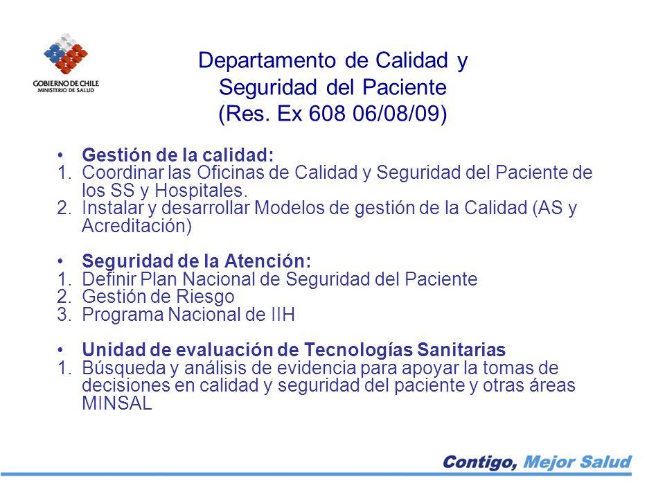 Departamento de Calidad y Seguridad del Paciente (Res. Ex 608 06/08/09) Gestión de la calidad: 1.Coordinar las Oficinas de Calidad y Seguridad del Pac