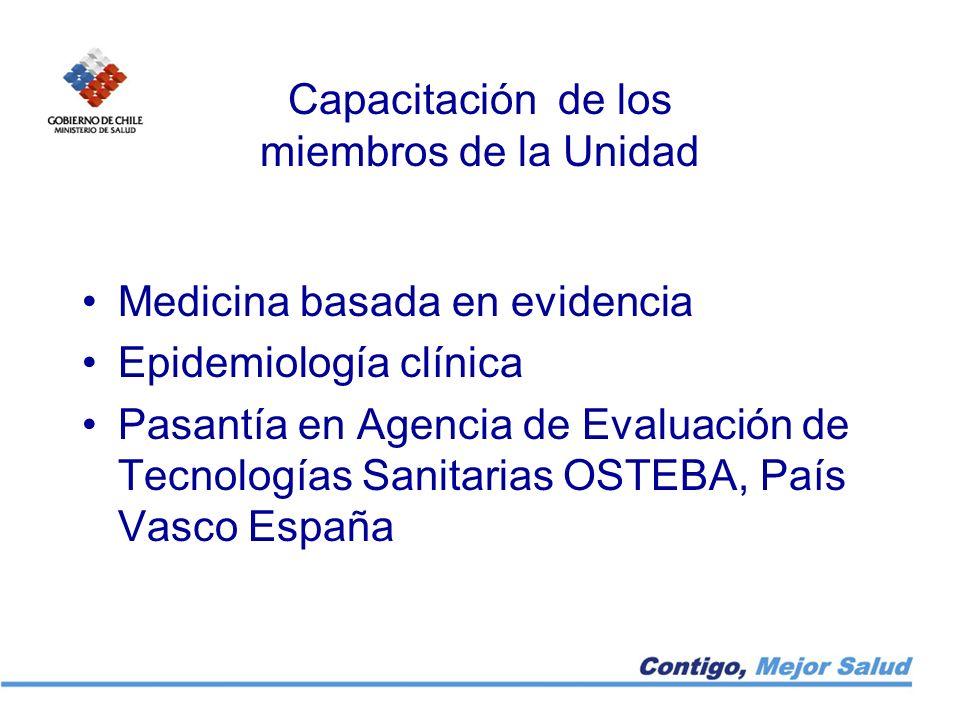 Capacitación de los miembros de la Unidad Medicina basada en evidencia Epidemiología clínica Pasantía en Agencia de Evaluación de Tecnologías Sanitari