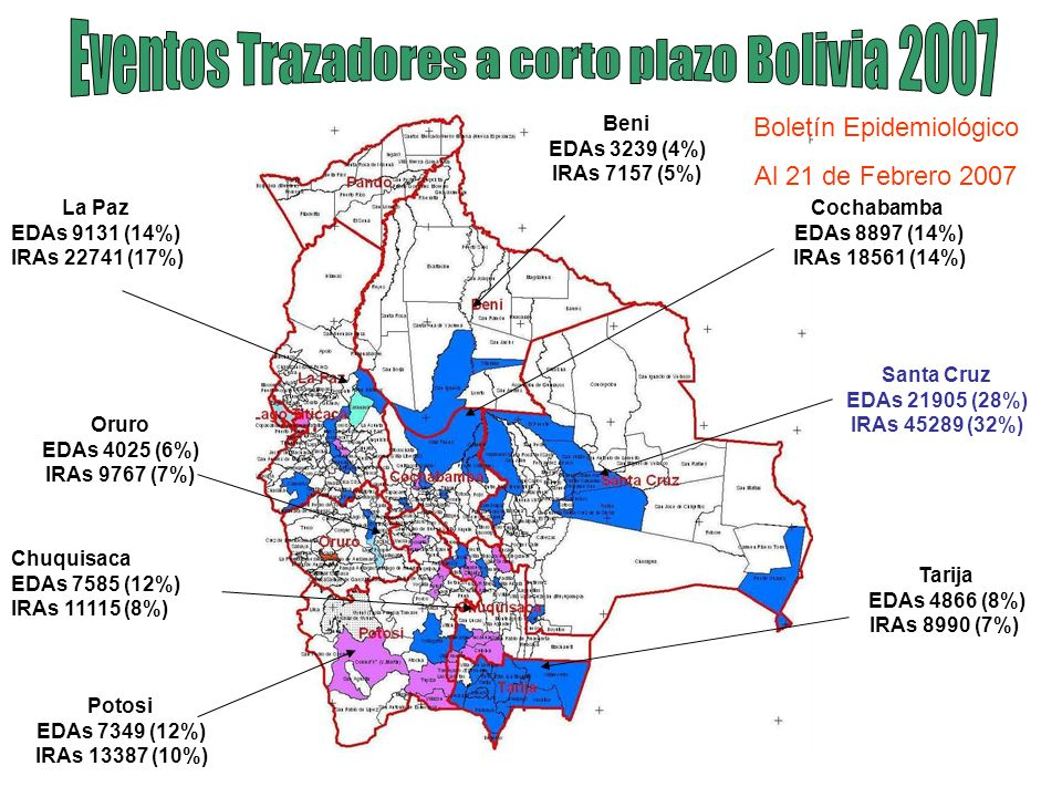 Oruro EDAs 4025 (6%) IRAs 9767 (7%) La Paz EDAs 9131 (14%) IRAs 22741 (17%) Cochabamba EDAs 8897 (14%) IRAs 18561 (14%) Santa Cruz EDAs 21905 (28%) IR