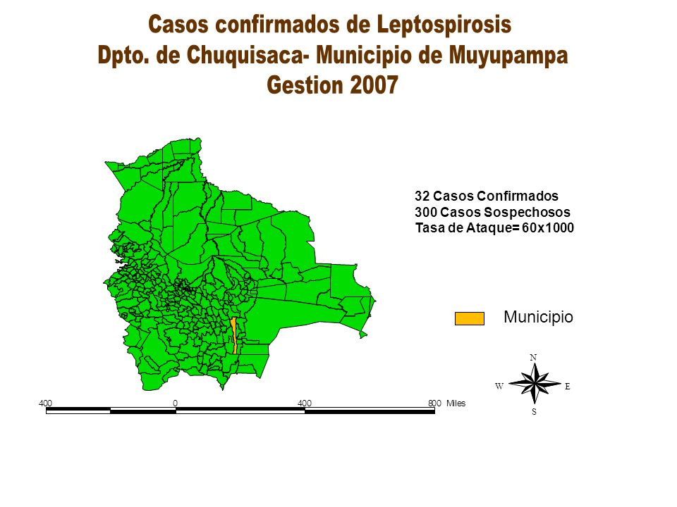 Municipio 32 Casos Confirmados 300 Casos Sospechosos Tasa de Ataque= 60x1000