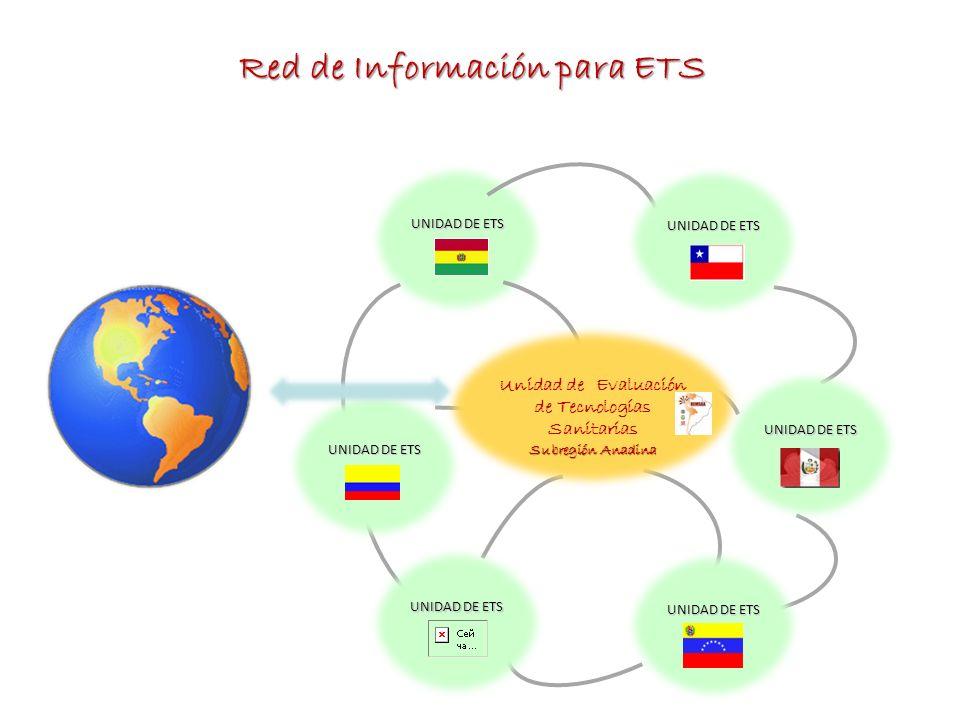 UNIDAD DE ETS Red de Información para ETS UNIDAD DE ETS Unidad de Evaluación de Tecnologías Sanitarias Subregión Anadina