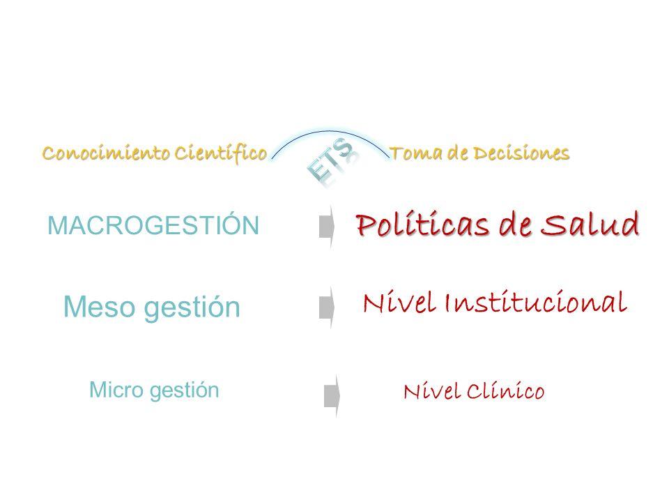 MACROGESTIÓN Políticas de Salud Meso gestión Micro gestión Conocimiento Científico Toma de Decisiones Nivel Institucional Nivel Clínico