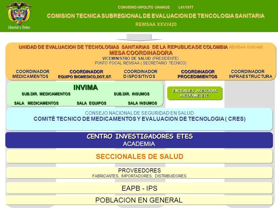 UNIDAD DE EVALUACION DE TECNOLOGIAS SANITARIAS DE LA REPUBLICA DE COLOMBIA UNIDAD DE EVALUACION DE TECNOLOGIAS SANITARIAS DE LA REPUBLICA DE COLOMBIA