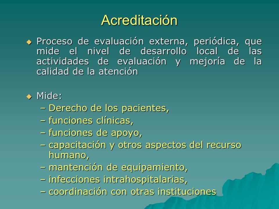Acreditación Proceso de evaluación externa, periódica, que mide el nivel de desarrollo local de las actividades de evaluación y mejoría de la calidad