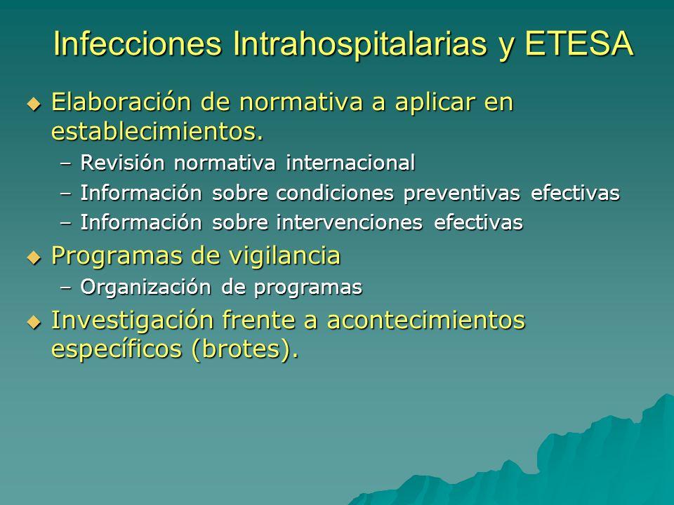 Infecciones Intrahospitalarias y ETESA Elaboración de normativa a aplicar en establecimientos. Elaboración de normativa a aplicar en establecimientos.