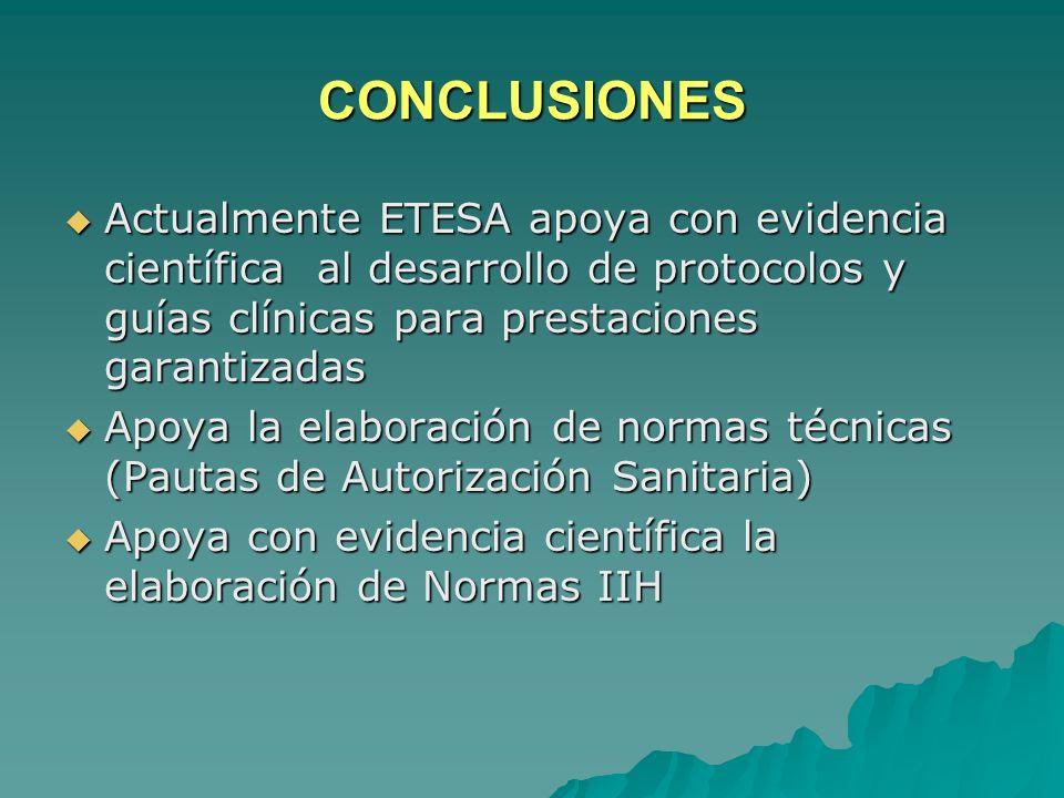 CONCLUSIONES Actualmente ETESA apoya con evidencia científica al desarrollo de protocolos y guías clínicas para prestaciones garantizadas Actualmente