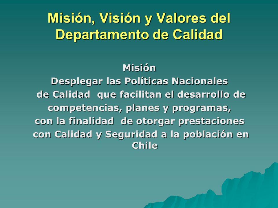 Las personas en Chile son atendidas en un sistema de salud con una base sólida de cultura de Calidad, en la que todos sus actores están comprometidos Valores Respeto – Calidez - Compromiso Visión