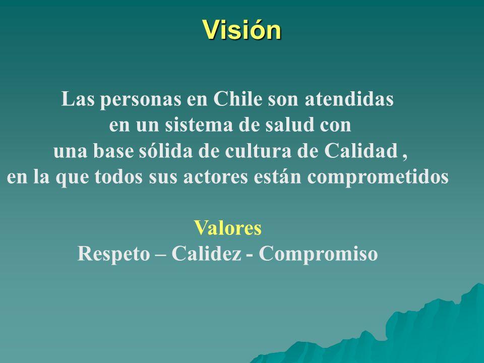 Las personas en Chile son atendidas en un sistema de salud con una base sólida de cultura de Calidad, en la que todos sus actores están comprometidos