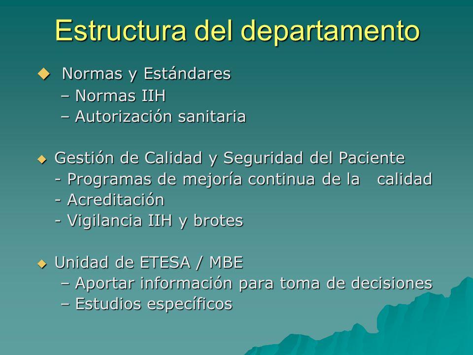 Estructura del departamento Normas y Estándares Normas y Estándares –Normas IIH –Autorización sanitaria Gestión de Calidad y Seguridad del Paciente Ge
