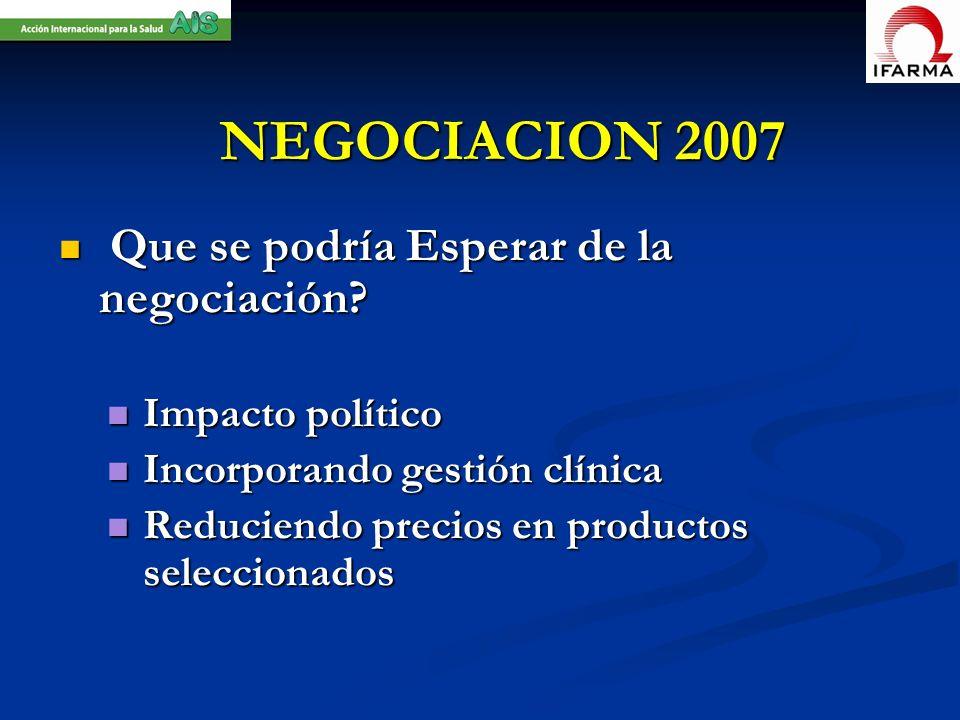 Que se podría Esperar de la negociación? Que se podría Esperar de la negociación? Impacto político Impacto político Incorporando gestión clínica Incor