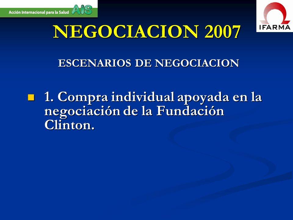 NEGOCIACION 2007 ESCENARIOS DE NEGOCIACION 1. Compra individual apoyada en la negociación de la Fundación Clinton. 1. Compra individual apoyada en la