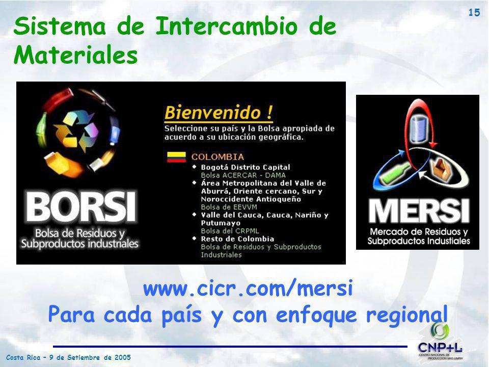 Costa Rica – 9 de Setiembre de 2005 15 www.cicr.com/mersi Para cada país y con enfoque regional Sistema de Intercambio de Materiales