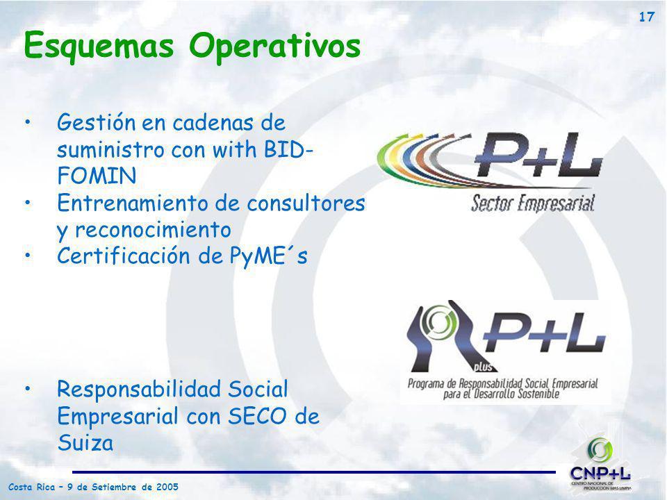 Costa Rica – 9 de Setiembre de 2005 17 Gestión en cadenas de suministro con with BID- FOMIN Entrenamiento de consultores y reconocimiento Certificació