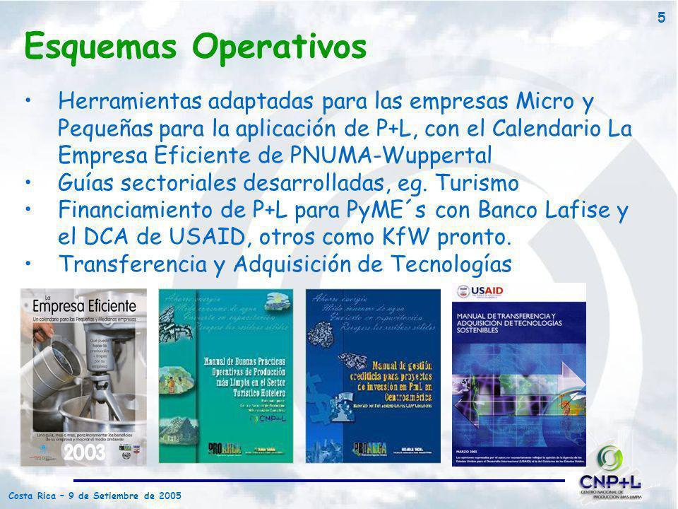 Costa Rica – 9 de Setiembre de 2005 5 Herramientas adaptadas para las empresas Micro y Pequeñas para la aplicación de P+L, con el Calendario La Empres
