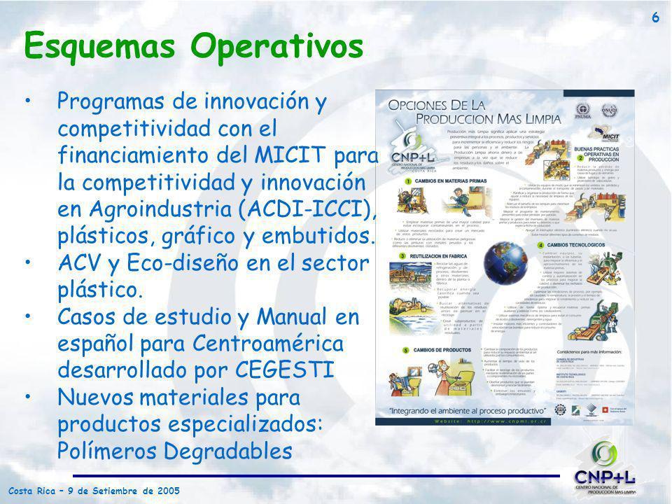 Costa Rica – 9 de Setiembre de 2005 6 Programas de innovación y competitividad con el financiamiento del MICIT para la competitividad y innovación en