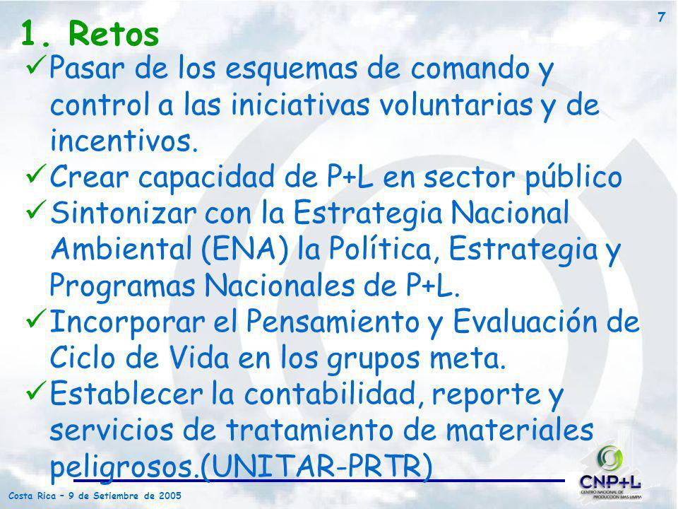 Costa Rica – 9 de Setiembre de 2005 8 Centroamérica: Disposición Final de Desechos Sólidos Municipales en las principales ciudades 2 nd Human Development Report for Central America and Panama, UNDP, 2003