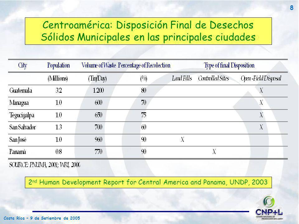 Costa Rica – 9 de Setiembre de 2005 8 Centroamérica: Disposición Final de Desechos Sólidos Municipales en las principales ciudades 2 nd Human Developm