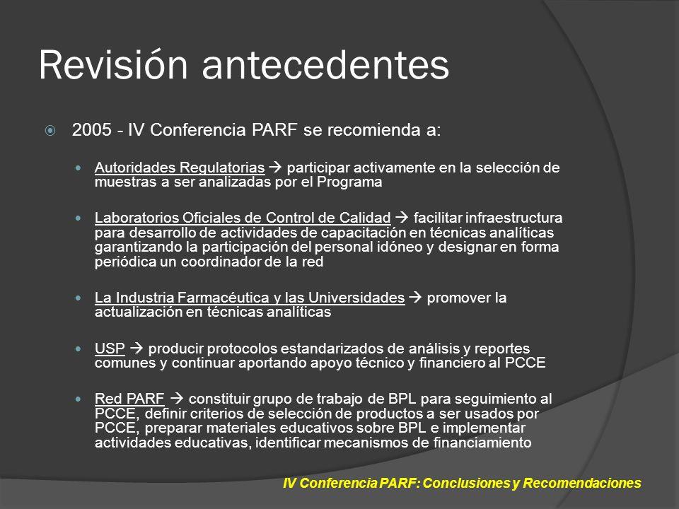 Revisión antecedentes 2005 - IV Conferencia PARF se recomienda a: Autoridades Regulatorias participar activamente en la selección de muestras a ser an
