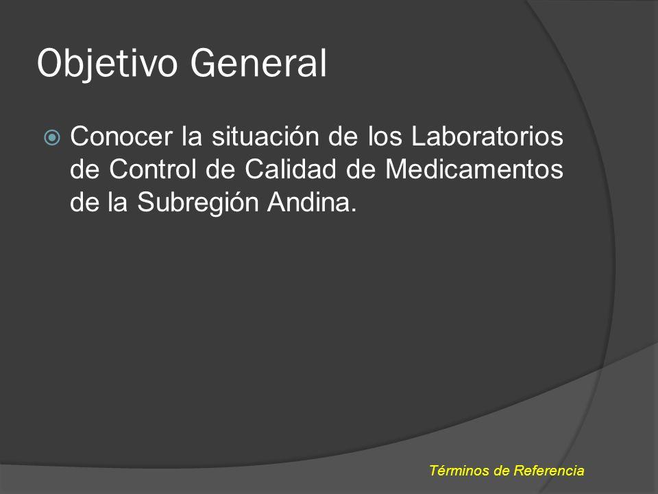 Objetivo General Conocer la situación de los Laboratorios de Control de Calidad de Medicamentos de la Subregión Andina.