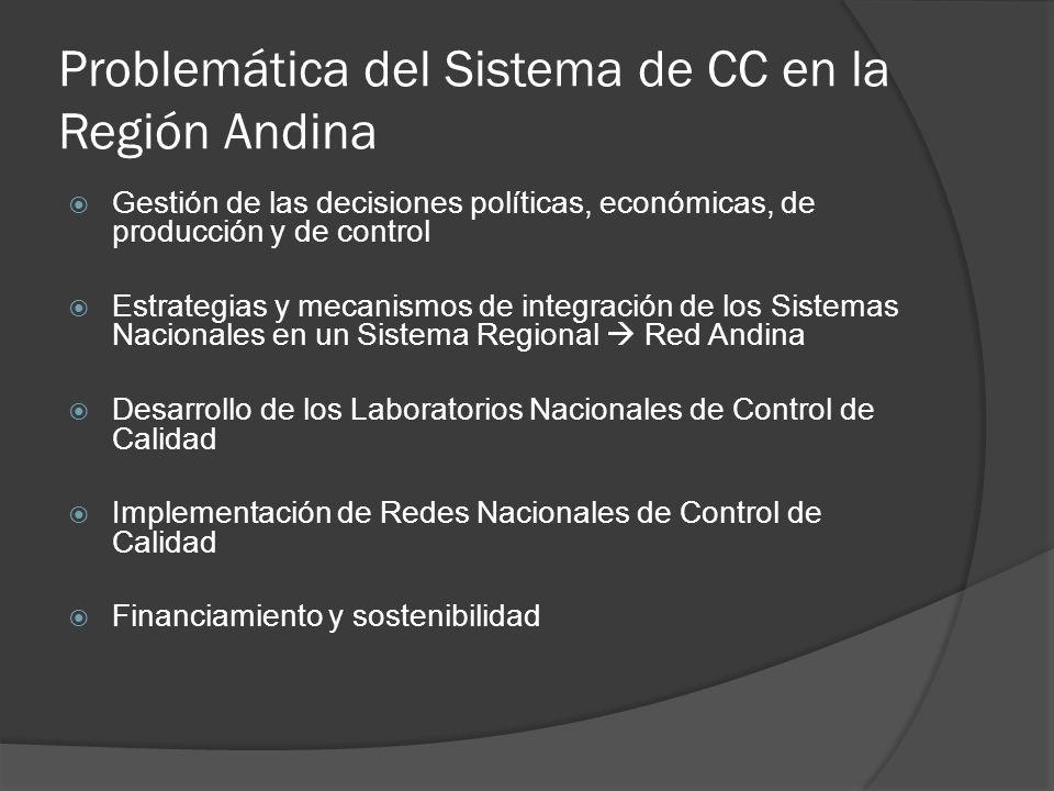 Problemática del Sistema de CC en la Región Andina Gestión de las decisiones políticas, económicas, de producción y de control Estrategias y mecanismos de integración de los Sistemas Nacionales en un Sistema Regional Red Andina Desarrollo de los Laboratorios Nacionales de Control de Calidad Implementación de Redes Nacionales de Control de Calidad Financiamiento y sostenibilidad