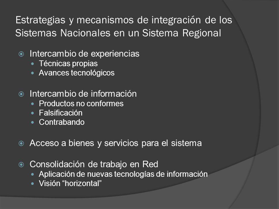 Estrategias y mecanismos de integración de los Sistemas Nacionales en un Sistema Regional Intercambio de experiencias Técnicas propias Avances tecnológicos Intercambio de información Productos no conformes Falsificación Contrabando Acceso a bienes y servicios para el sistema Consolidación de trabajo en Red Aplicación de nuevas tecnologías de información Visión horizontal