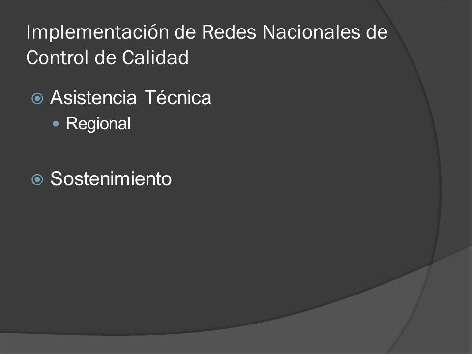 Implementación de Redes Nacionales de Control de Calidad Asistencia Técnica Regional Sostenimiento