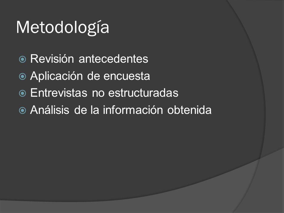 Metodología Revisión antecedentes Aplicación de encuesta Entrevistas no estructuradas Análisis de la información obtenida