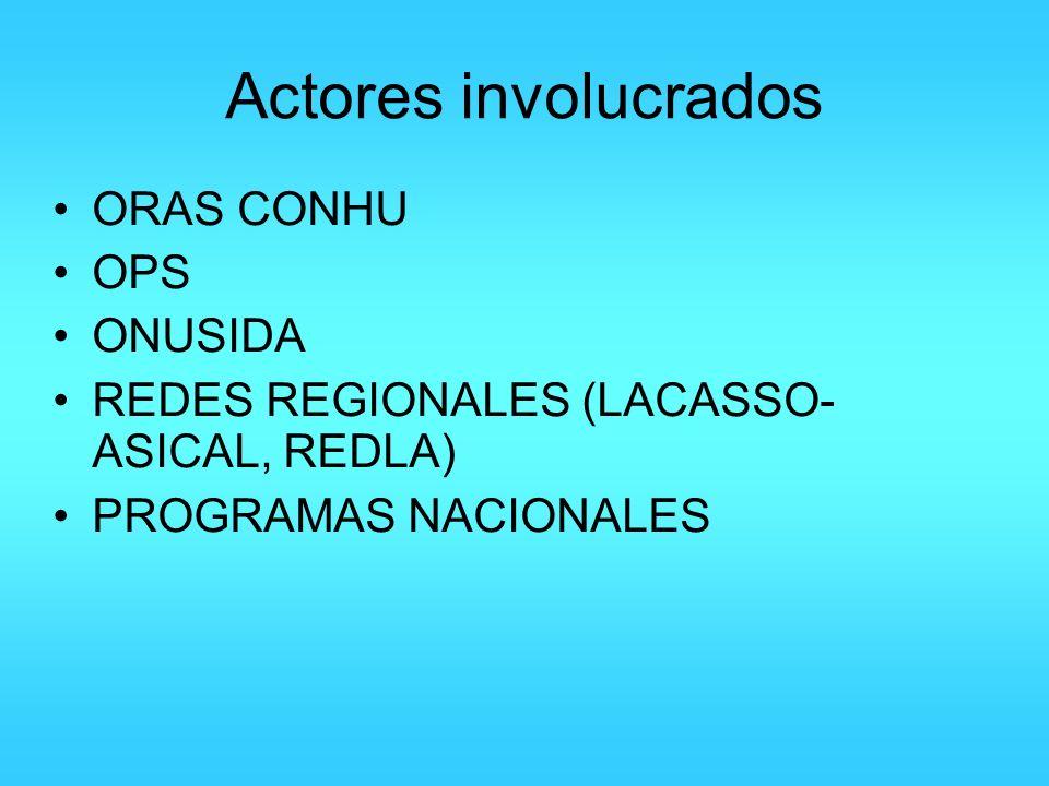 Actores involucrados ORAS CONHU OPS ONUSIDA REDES REGIONALES (LACASSO- ASICAL, REDLA) PROGRAMAS NACIONALES
