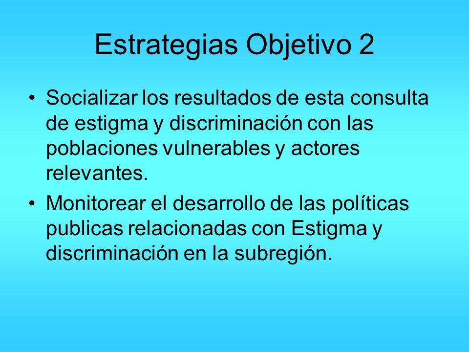 Estrategias Objetivo 2 Socializar los resultados de esta consulta de estigma y discriminación con las poblaciones vulnerables y actores relevantes. Mo