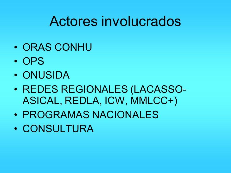 Actores involucrados ORAS CONHU OPS ONUSIDA REDES REGIONALES (LACASSO- ASICAL, REDLA, ICW, MMLCC+) PROGRAMAS NACIONALES CONSULTURA
