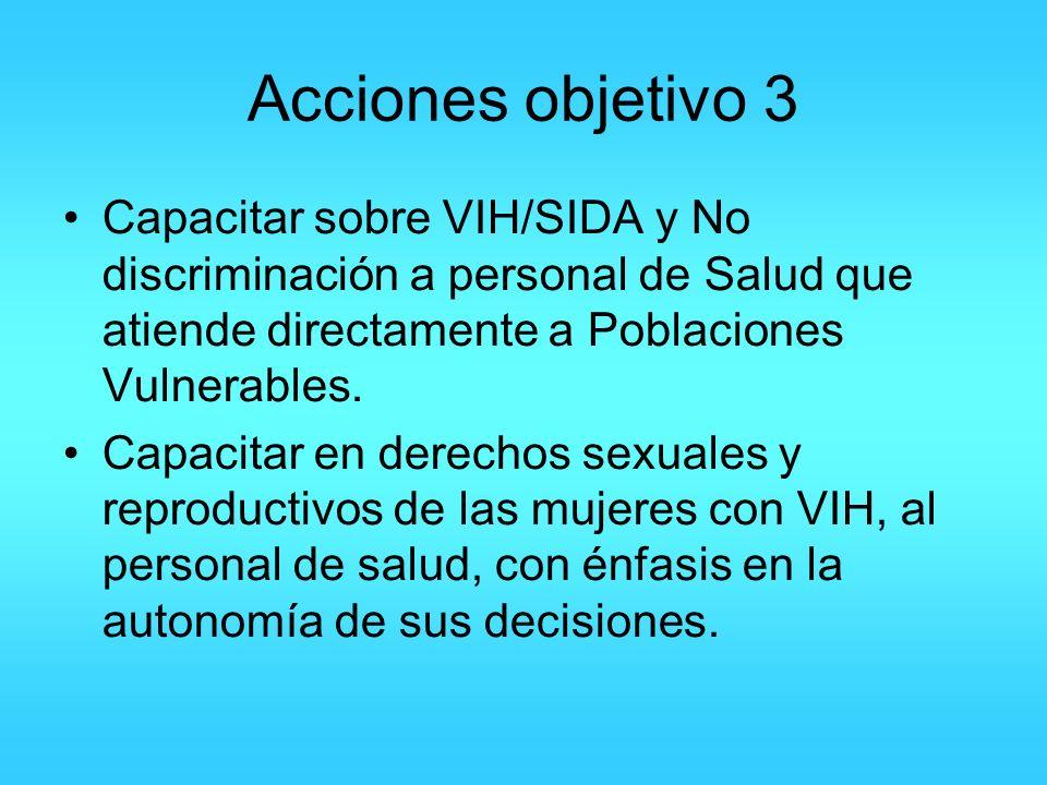 Acciones objetivo 3 Capacitar sobre VIH/SIDA y No discriminación a personal de Salud que atiende directamente a Poblaciones Vulnerables. Capacitar en