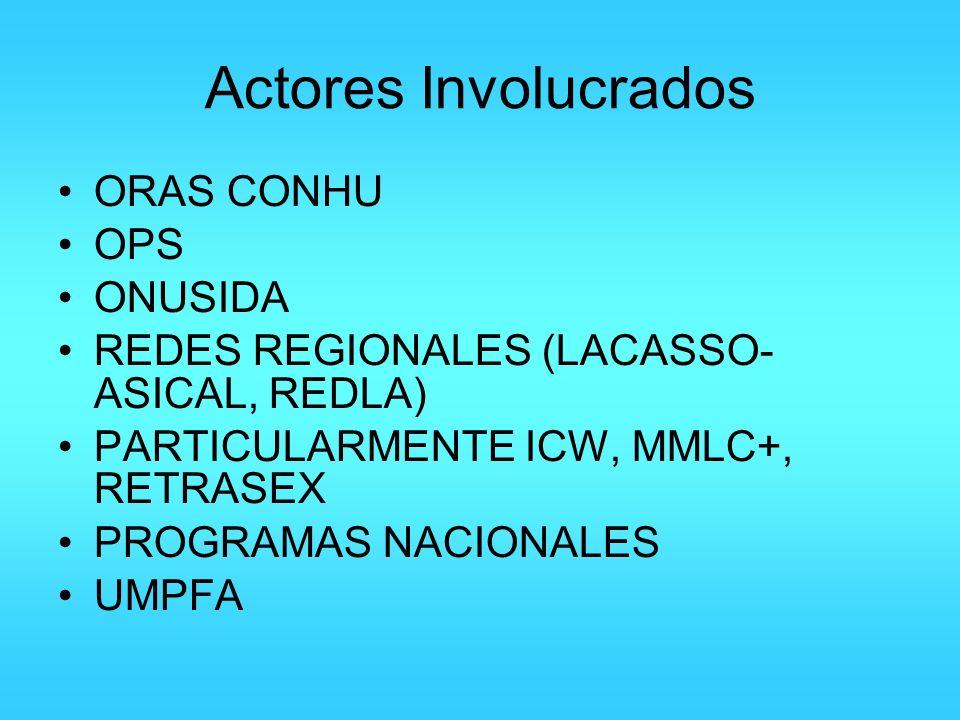 Actores Involucrados ORAS CONHU OPS ONUSIDA REDES REGIONALES (LACASSO- ASICAL, REDLA) PARTICULARMENTE ICW, MMLC+, RETRASEX PROGRAMAS NACIONALES UMPFA