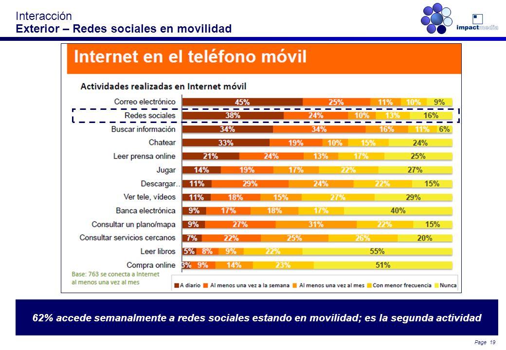 Page 18 Las campañas en exterior en ESPAÑA tienen la capacidad de movilizar del usuario y en un entorno de interés para el anunciante 90% actitud posi