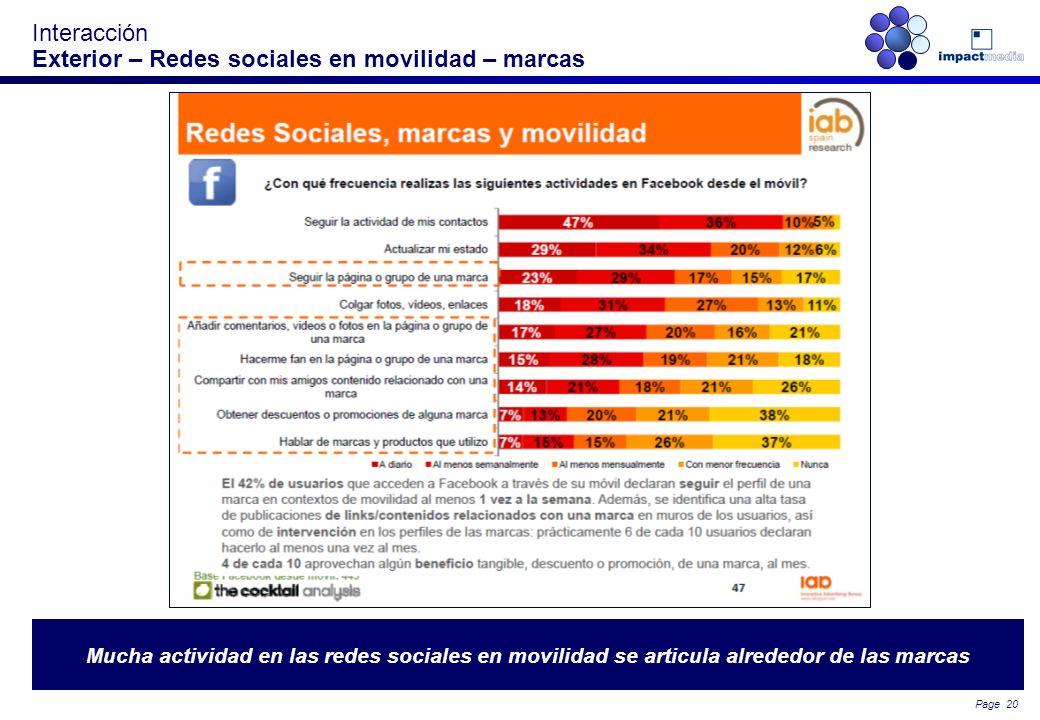 Page 19 62% accede semanalmente a redes sociales estando en movilidad; es la segunda actividad Interacción Exterior – Redes sociales en movilidad